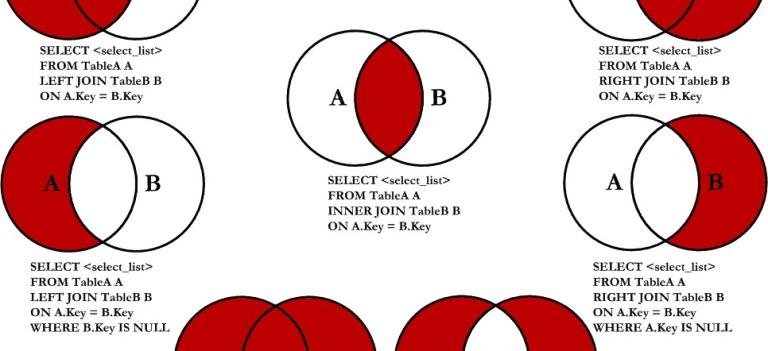Inner join ejemplos